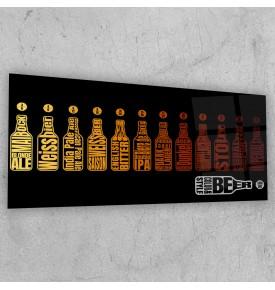 Bira Türleri Cam Tablo